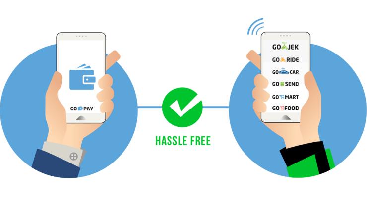 Panduan Cara Transfer Saldo Go-Pay