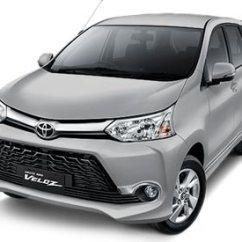 Foto Grand New Avanza Corolla Altis Youtube Toyota Description