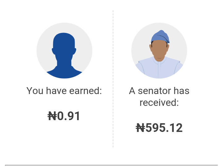 senate earning