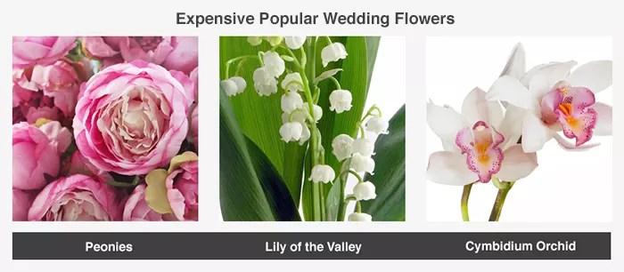 Average Cost Of Wedding Flowers