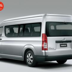 Spesifikasi Lengkap All New Kijang Innova Tipe V Armada Mobil Q Dan G Rental Eksterior Toyota Sewa Di Malang
