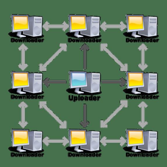 how torrent works
