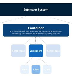 level 1 system context diagram [ 3072 x 1728 Pixel ]