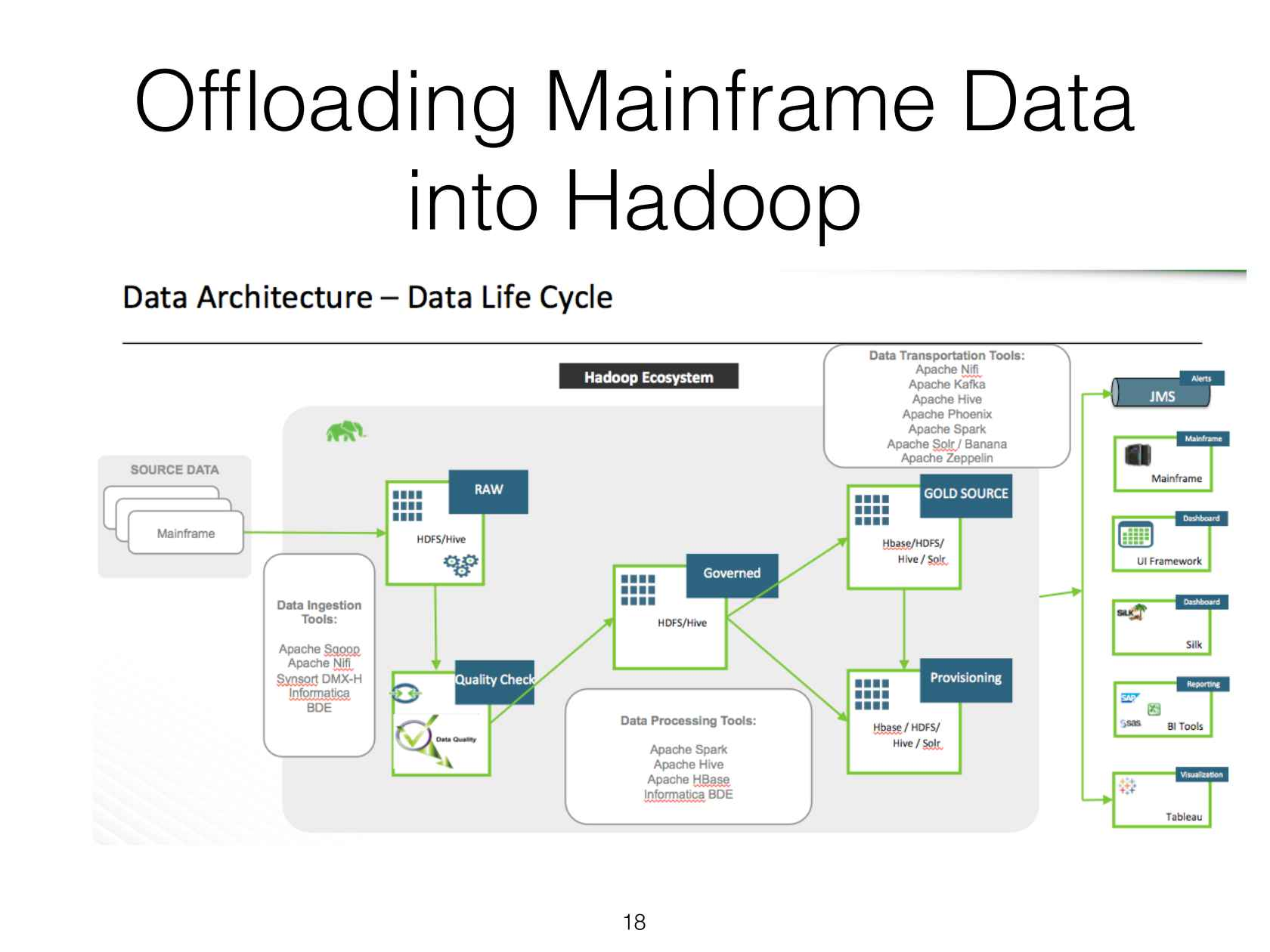 mainframe architecture diagram atx connector get off the bus gus 50 ways to leave your