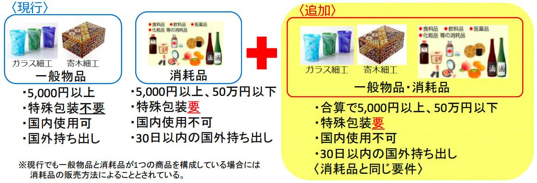 【日本自由行】2019年10月起日本消費稅漲到10%!1分鐘看懂旅日影響有多大 - Klook Travel Blog