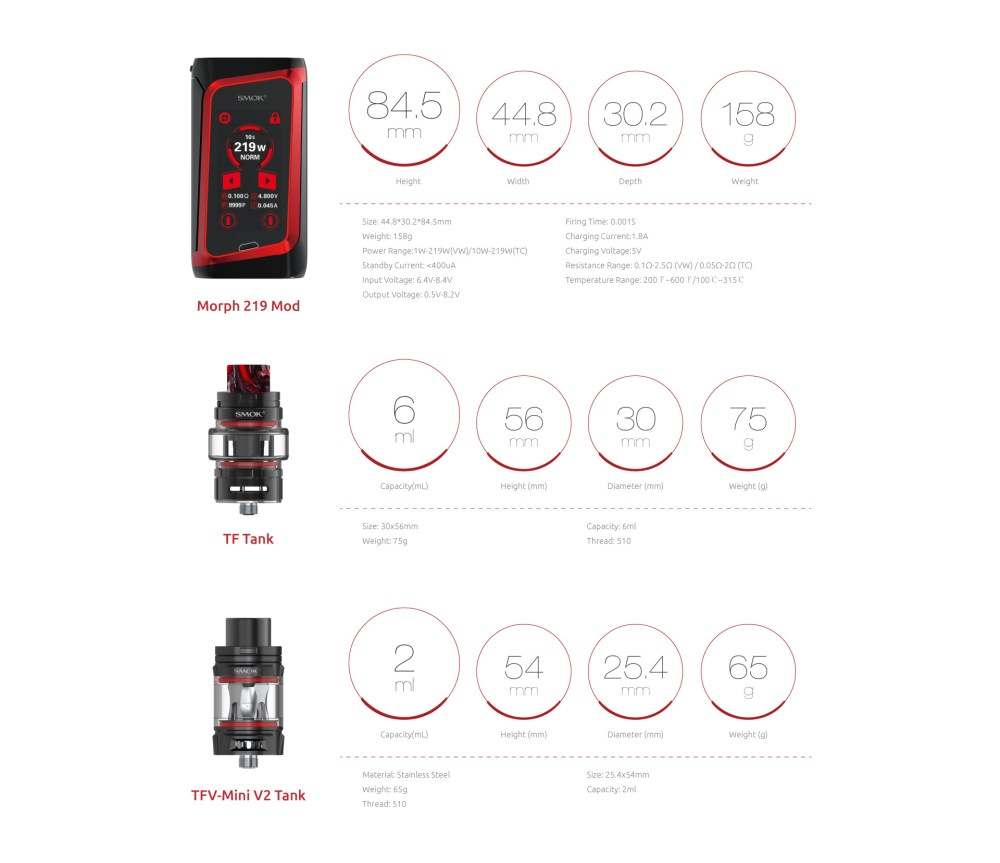 The Specifications of SMOK Morph 219 Kit