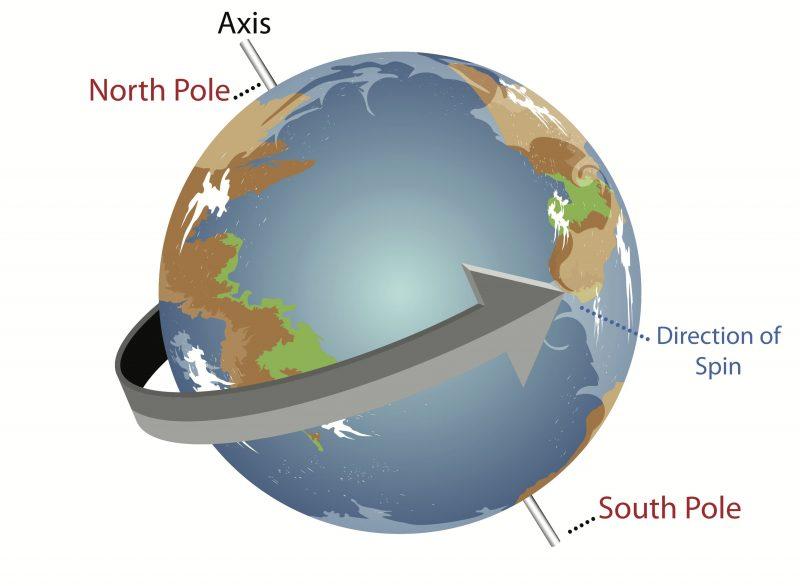 gambar bumi berotasi