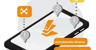 Kyocera lanza Solpheo Hub, un concepto nuevo de aceleradora corporativa