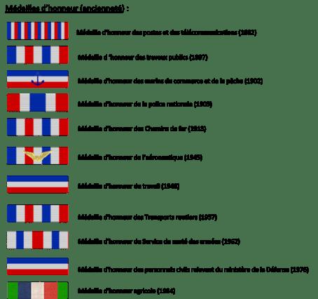 Médailles d'honneur (ancienneté)