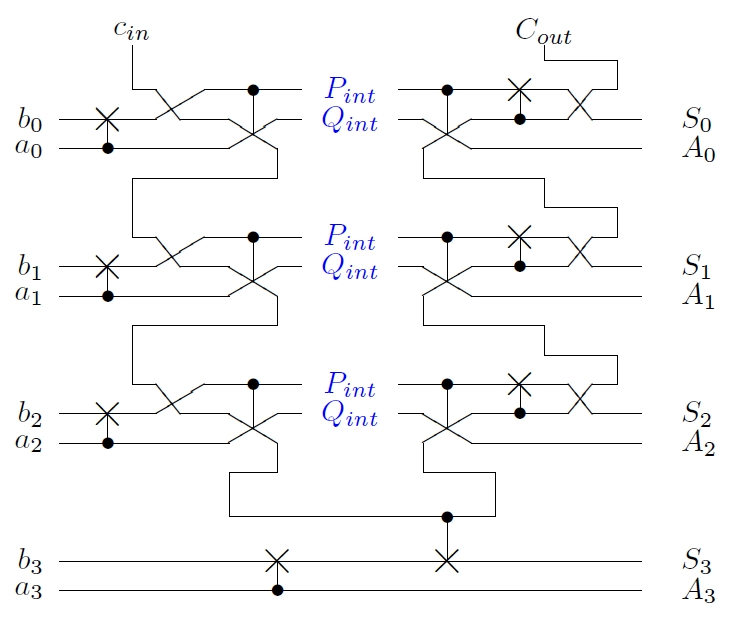 Quantum_Diagram_Adder.jpg