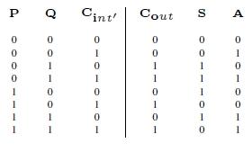 Quantum_Diagram_Undo