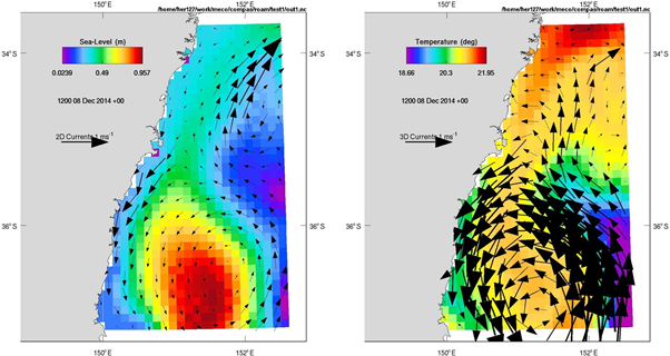 Sea level and 2D depth averaged currents (left) and surface temperature and 3D surface currents (right) for EAC region; COMPAS quad.