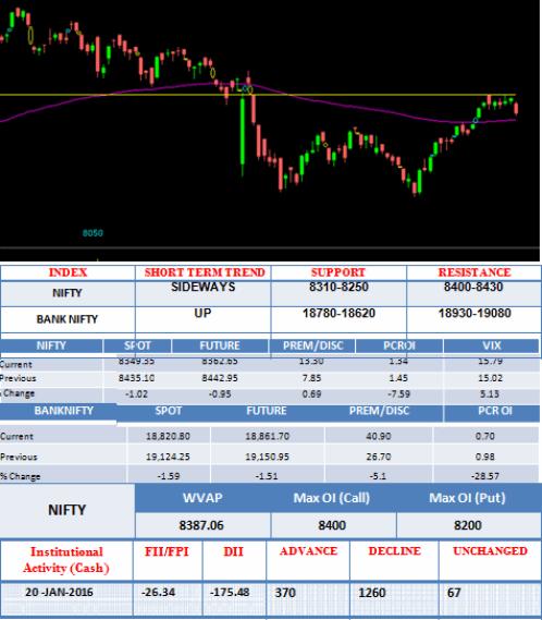 Daily share market updates 20 Jan