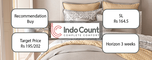 Recommended Stock of the Week  – Indo Count Industries Ltd