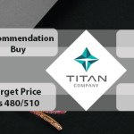 Recommended Stock of the Week: Titan Company Limited
