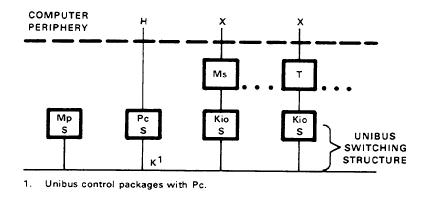 Microsoft Block Diagram Microchip Block Diagram Wiring