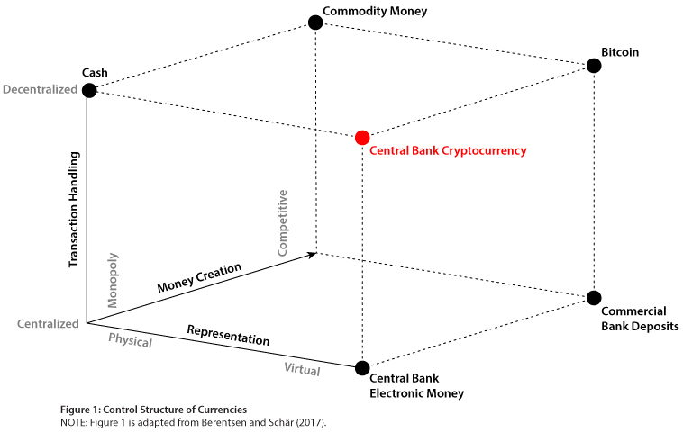 The Case for Central Bank Electronic Money and the Non