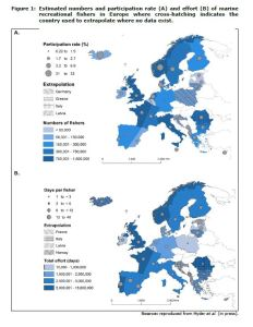 Figure 1: Estimated numbers and participation rate (A) and effort (B) of marine recreational fisheries in Europa where cross-hatching indicates the country used to extrapolate where no data exist