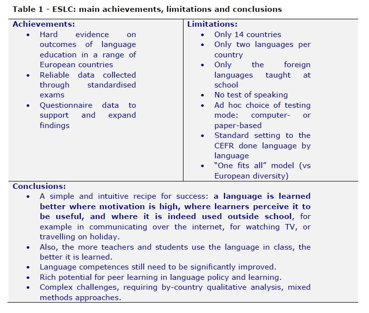 Table 1 - ESLC: main achievements, limitations and conclusions