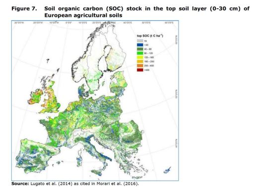 Figure 7. Soil organic carbon (SOC) stock in the top soil layer (0-30 cm) of European agricultural soils