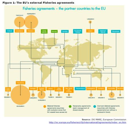 Figure 1: The EU's external Fisheries agreements