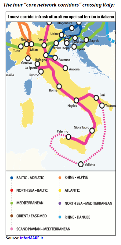 "The four ""core network corridors"" crossing Italy:"