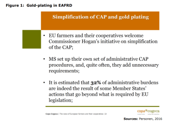 Figure 1: Gold-plating in EAFRD