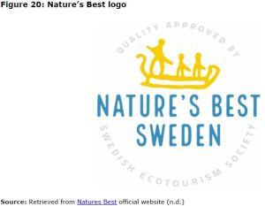 Figure 20: Nature's Best logo