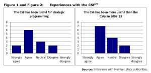 Experiences with the CSF