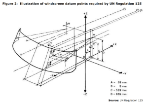 Figure 2: Illustration of windscreen datum points required by UN Regulation 125