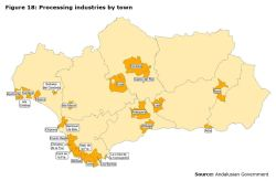Figure 18: Processing industries by town