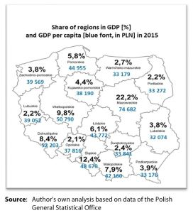 Share of regions in GDP [%] and GDP per capita [blue font, in PLN] in 2015