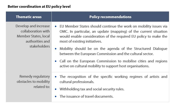 Better coordination at EU policy level