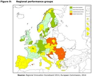 Figure 9: Regional performance groups