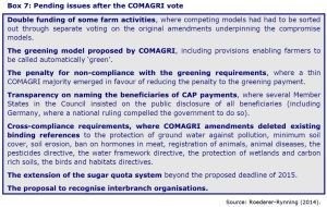 Box 7: Pending issues after the COMAGRI vote