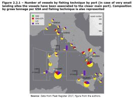 Figure 2.2.1 – Number of vessels by fishing technique by port (in case of very small landing sites the vessels have been associated to the closer main port). Composition by gross tonnage per GSA and fishing technique is also represented