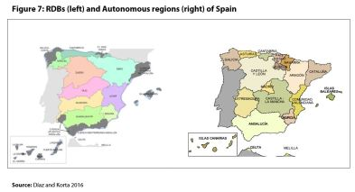 Figure 7: RDBs (left) and Autonomous regions (right) of Spain