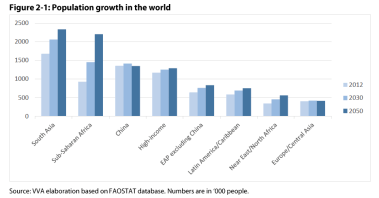 Figure 2-1: Population growth in the world