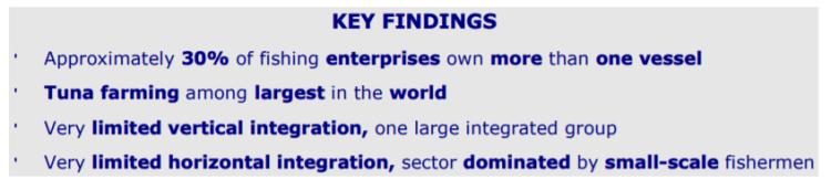 Key figures - Malta