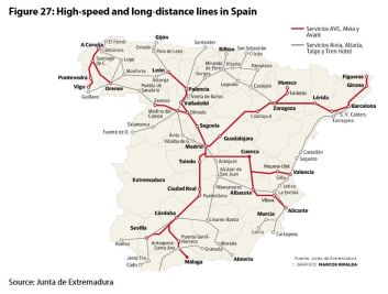 Figure 27: High-speed and long-distance lines in Spain