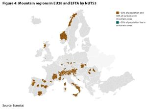 Figure 4: Mountain regions in EU28 and EFTA by NUTS3