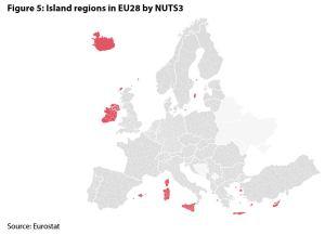 Figure 5: Island regions in EU28 by NUTS3