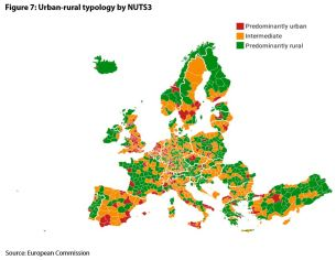 Figure 7: Urban-rural typology by NUTS3