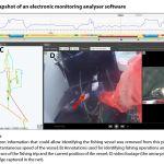 Figure 4: Snapshot of an electronic monitoring analyser software