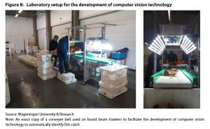 Figure 8: Laboratory setup for the development of computer vision technology