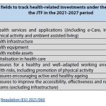 Intervention fields to track health-related investments under the ERDF, the ESF+ and the JTF in the 2021-2027 period