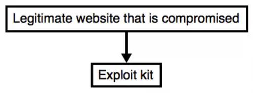 Understanding EK PT1_2
