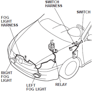 Mazda 3 Fog Light Wiring Diagram : 32 Wiring Diagram