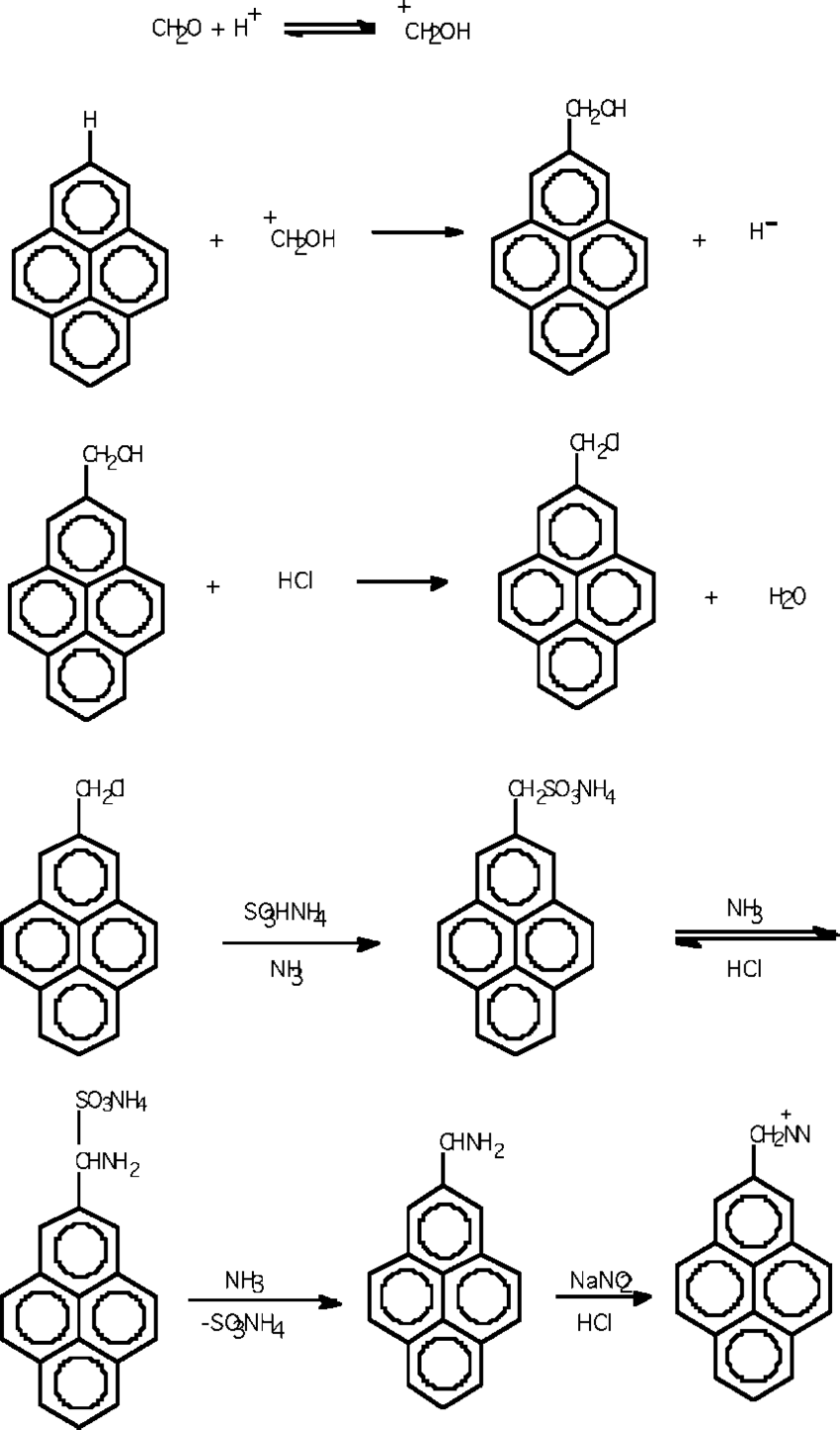 Pdam Logo Png : Synthesis, Pathway, 1-Pyrenyldiazomethane, (PDAM)., Download, Scientific, Diagram