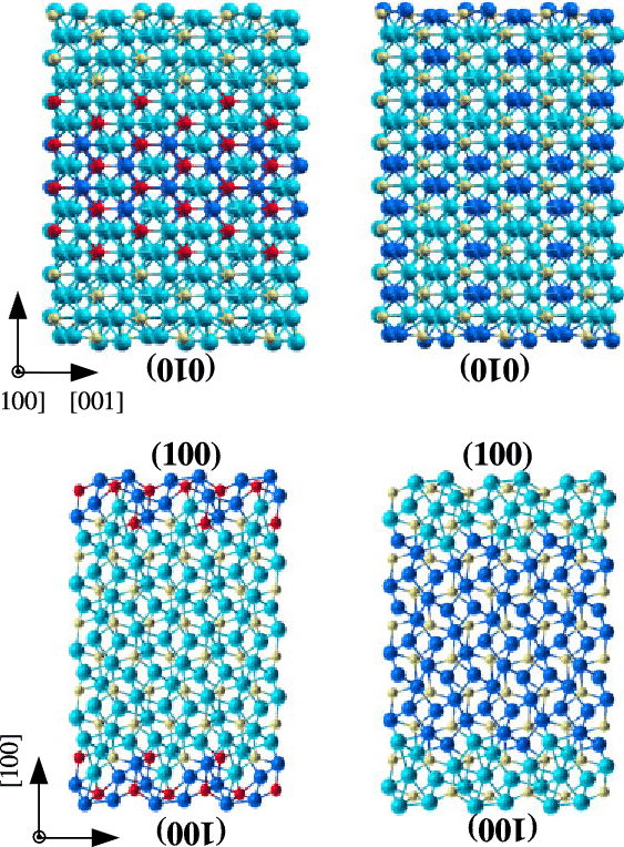 Calcium Valence : calcium, valence, Color, Online), Lateral, Si(010), (100), Slabs..., Download, Scientific, Diagram